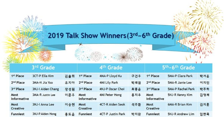 2019.11 Talk Show Winners.jpg